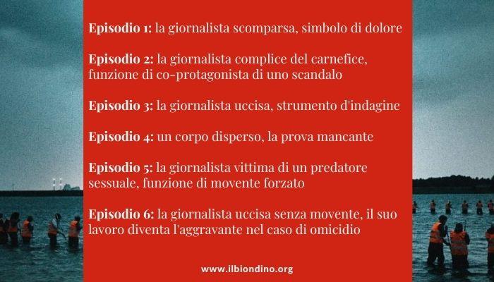 The-Investigation-blog-il-Biondino-della-Spider-Rossa-Analisi-Episodi-Ruoli-Funzione-della-vittima-Serie-Televisive